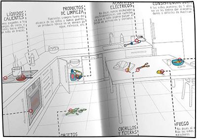 Guía Mapfre